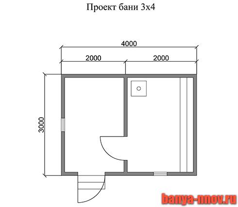 6 этапов по строительству каркасной бани 3х4 своими руками [+7 фото]