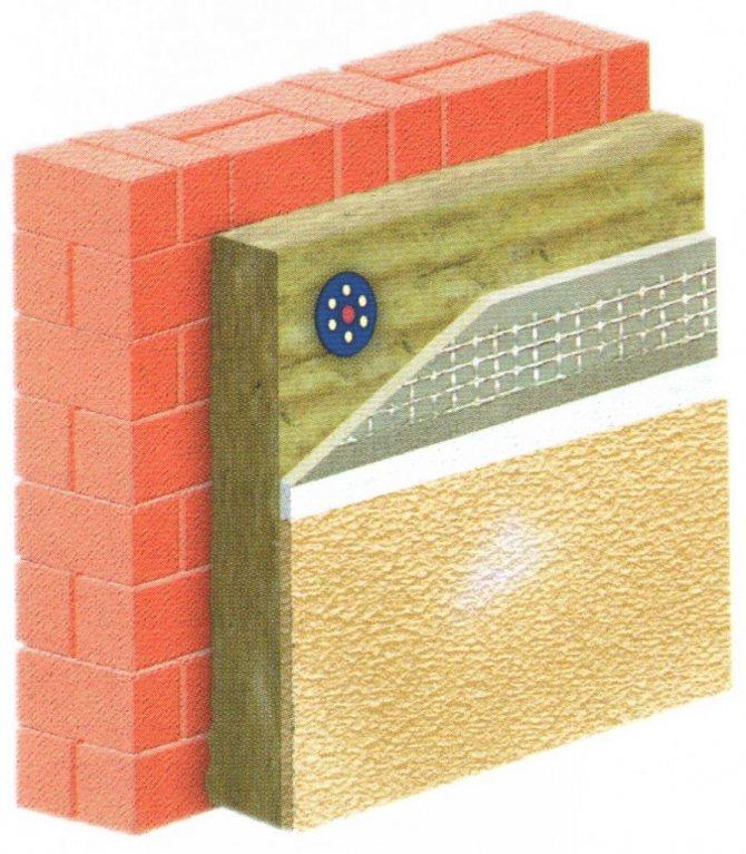 Мокрый или вентилируемый фасад: что и когда выбрать?