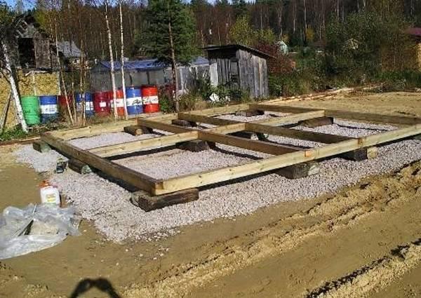 Баня из шпал: фундамент, как построить своими руками