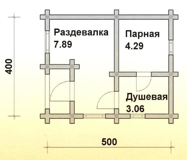 Варианты бани для дачи – какую выбрать или построить