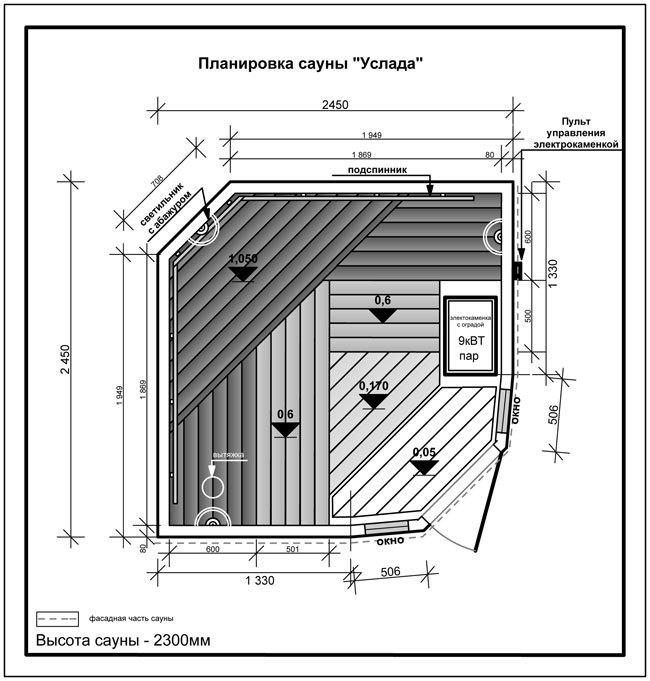 Размер полок в парной: высота полков в сауне от пола, ширина полка в бане в парной, парилке русской бани