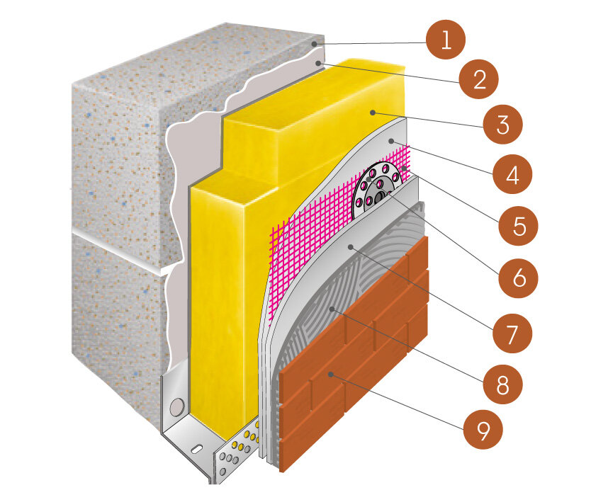 Что такое мокрый фасад: о технологии монтажа отделки
