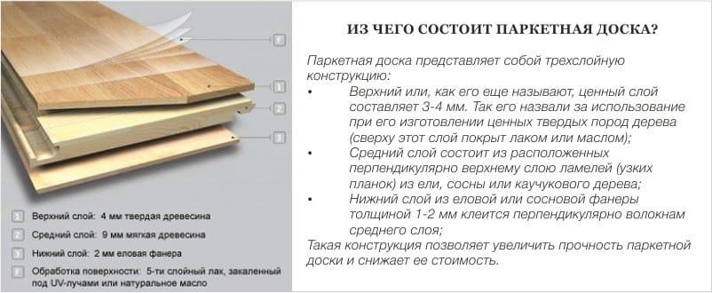 Паркетная доска или ламинат: сравнительный обзор напольных покрытий