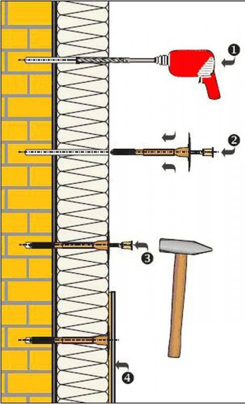 Как крепить утеплитель к деревянной стене: к кирпичной, как закрепить и приклеить, крепеж для теплоизоляции