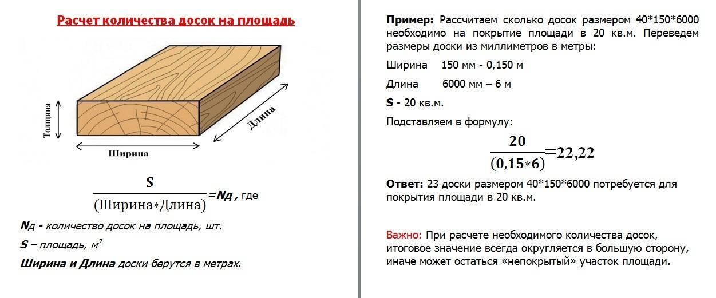 Поэтапный расчет строительства дома из бруса