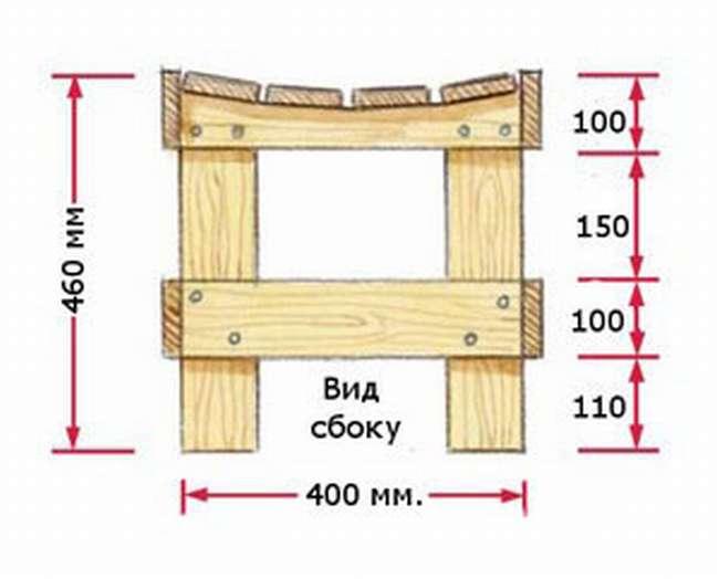Скамья для бани своими руками - чертежи пошагово