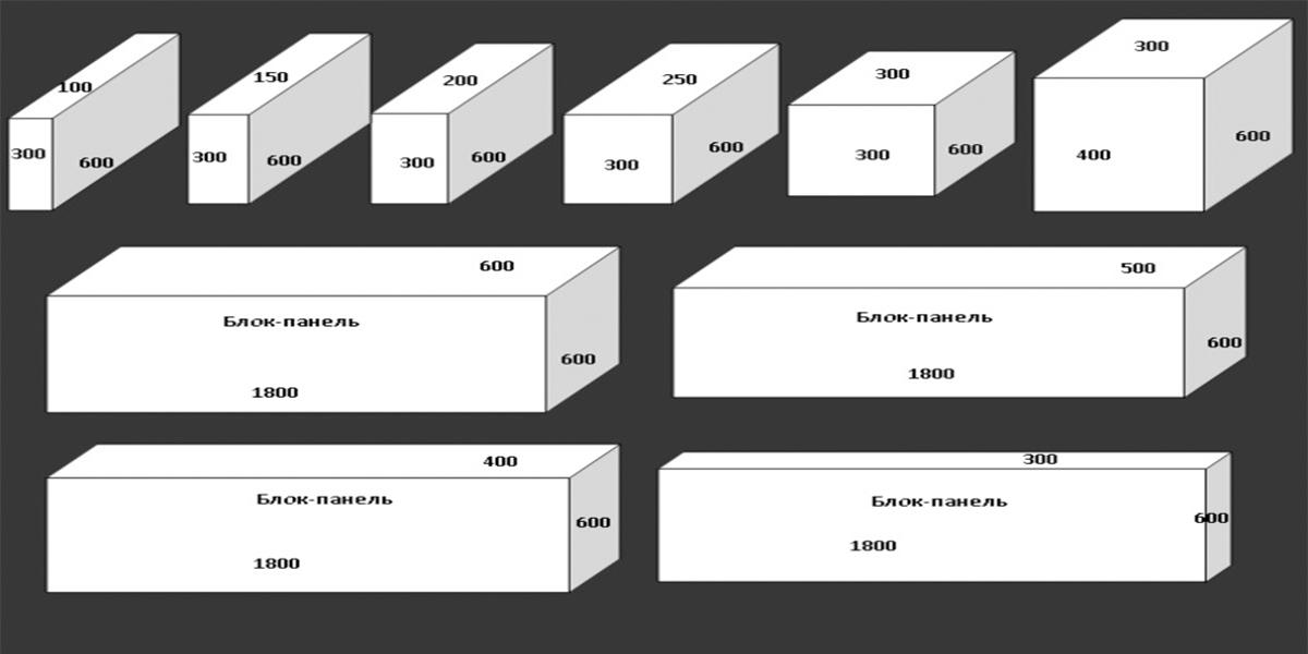 Пеноблок: виды,описание,фото,видео,марки,основные параметры