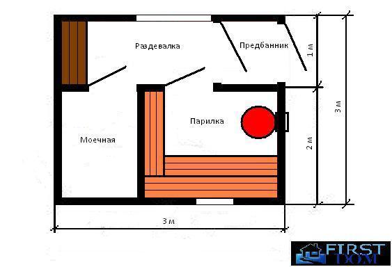 Планировка бани, где мойка и парилка отдельно: важные советы, проекты