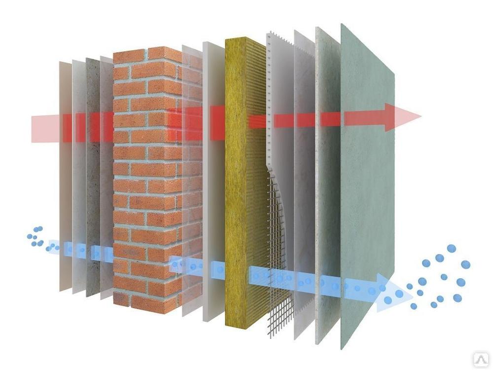 Мокрый фасад: особенности технологии утепления