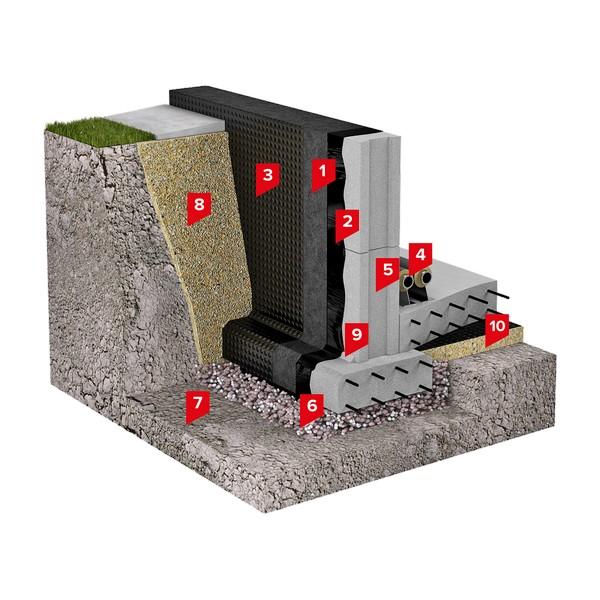 Гидроизоляция фундамента рулонными материалами