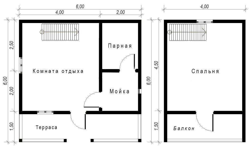 Особенности и планировка бани 6х6