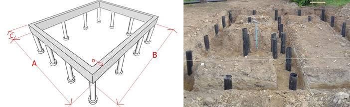 Свайно-ленточный фундамент: применение для дома, плюсы и минусы, технология