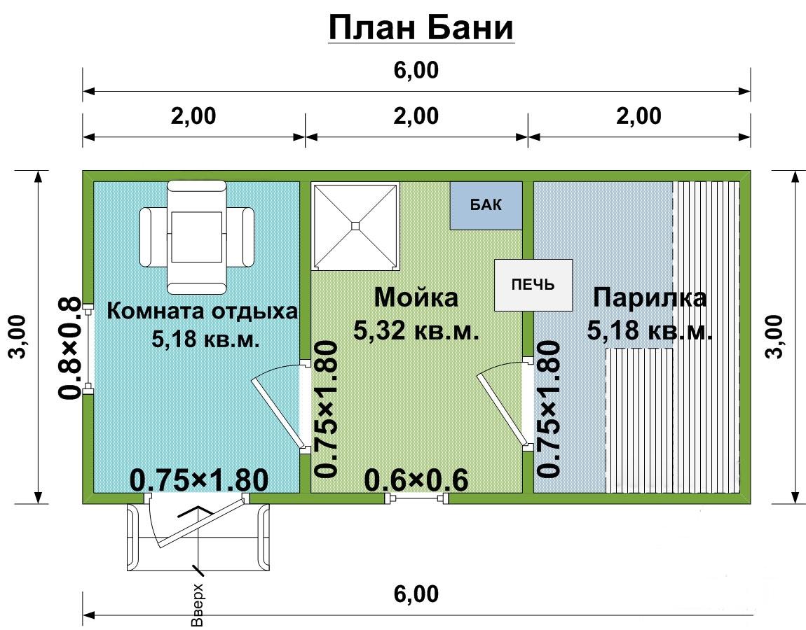 Баня из бруса 6 на 3: проекты, варианты планировки и фото