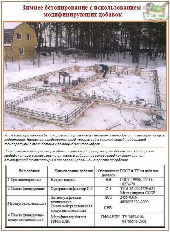 Температурные ограничения при устройстве стяжки