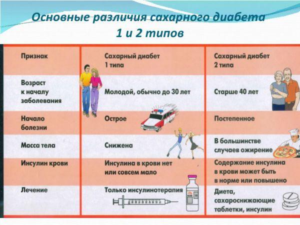 Правила посещения бани при подагре
