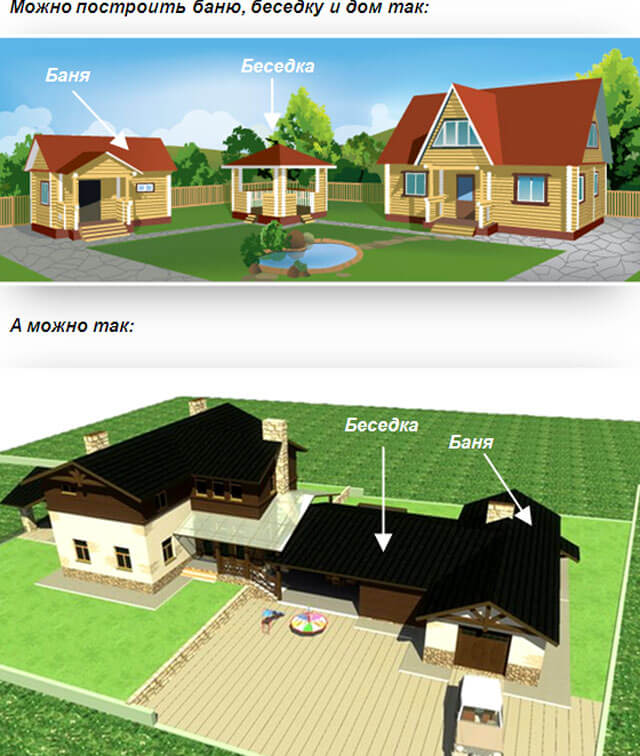 Какой проект дома с баней под одной крышей выбрать – варианты и возможности