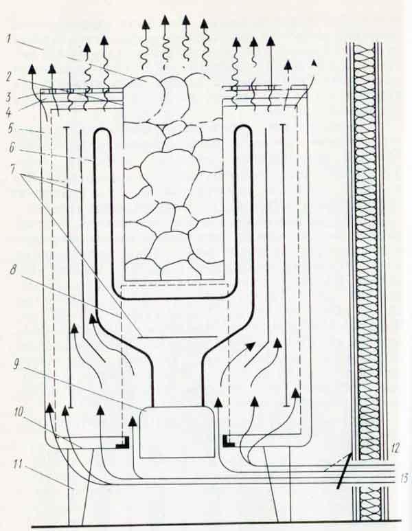Электрическая печь для бани своими руками