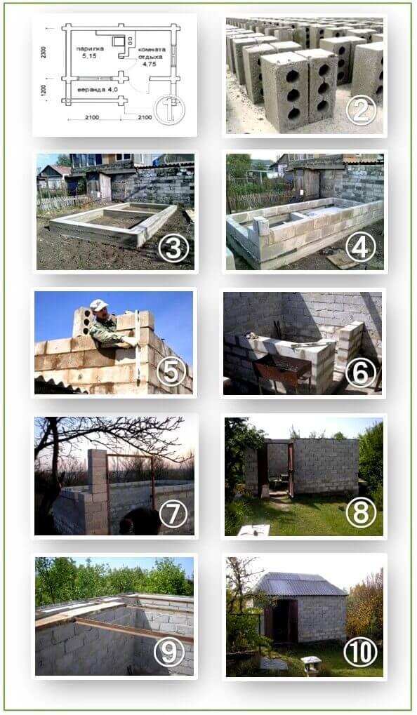 Баня из шлакоблока — разбор тонкостей строительства, утепления и отделки