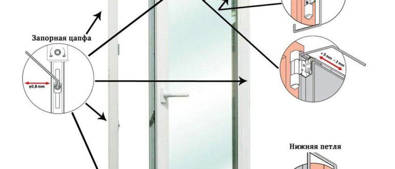 Регулировка пластиковой балконной двери: видео-инструкция