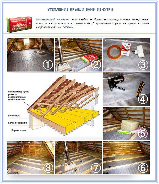 Утепление потолка бани: пошаговые инструкции и схемы + выбор утеплителя
