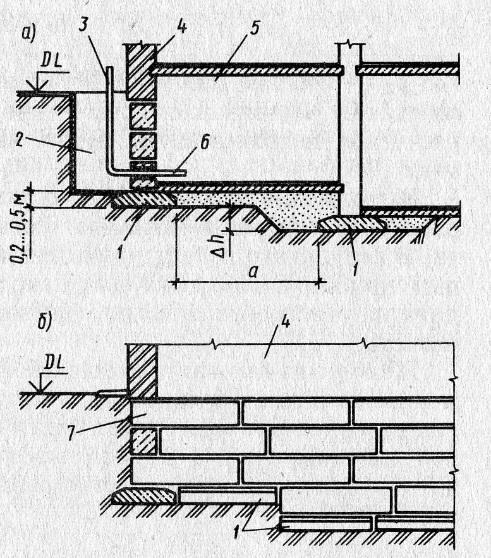 Расчет фундамента: влияние грунта на глубину, основные этапы вычисления