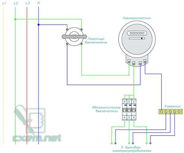 Как установить электросчетчик в частном доме: изучаем по пунктам