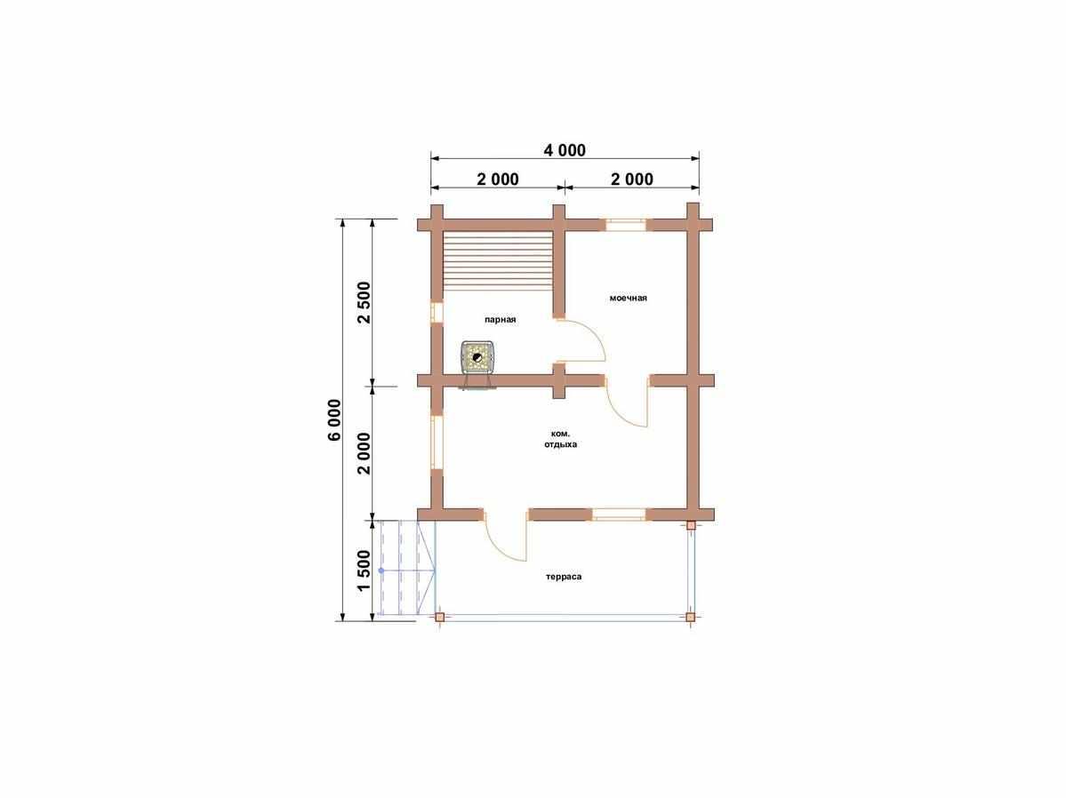 Проекты бань 4х6: особенности, используемые материалы, выбор расположения, удачные решения