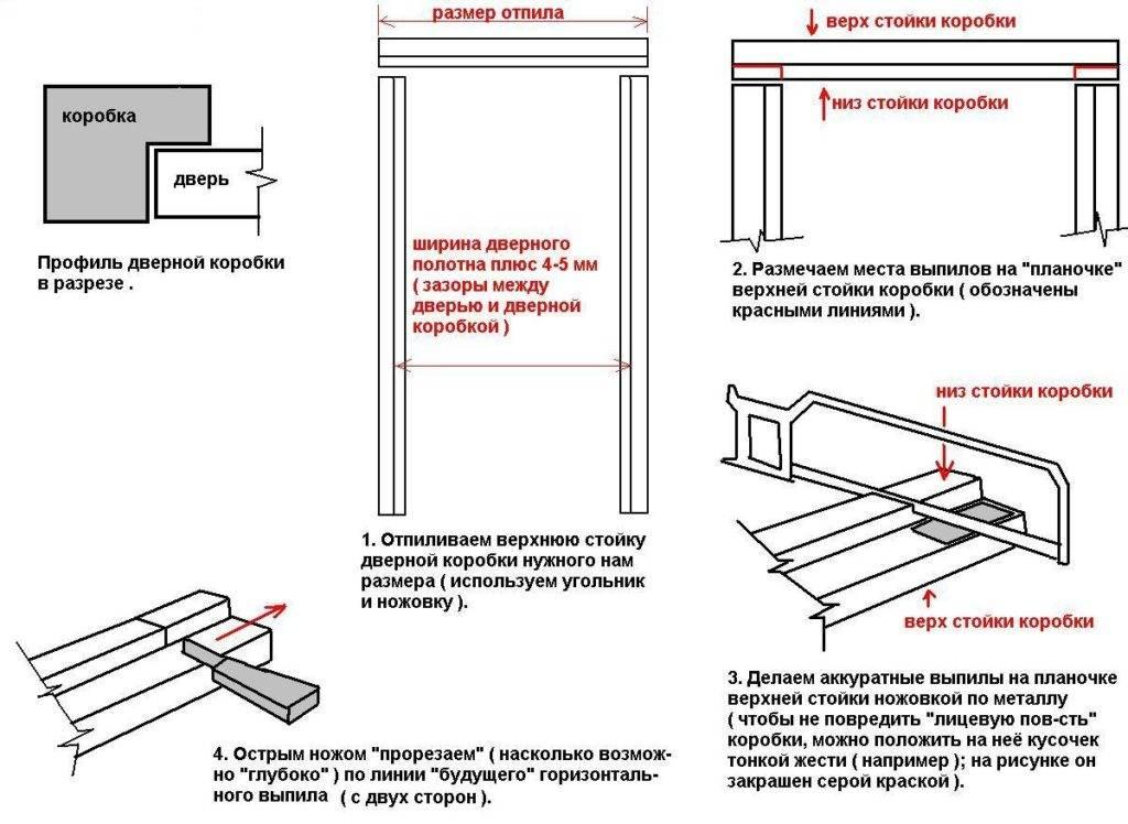 Крепление наличников межкомнатных дверей без гвоздей: способы крепления и установки