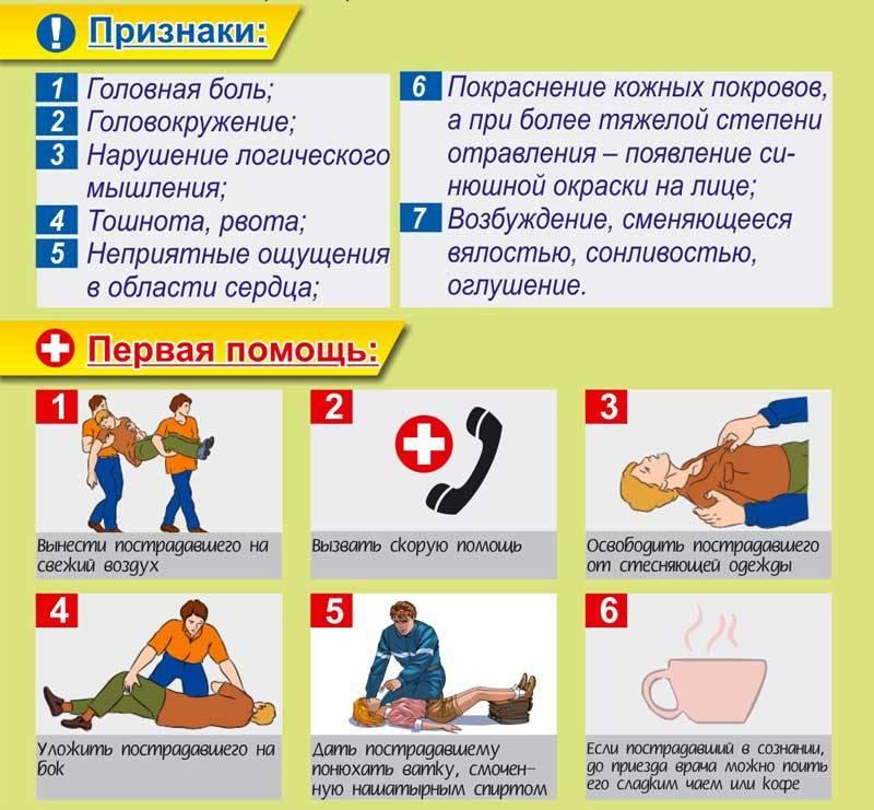Отравление угарным газом. первая помощь при  отравлении.  :: polismed.com