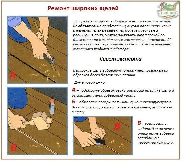 Чем и как заделать щели в полу между досками