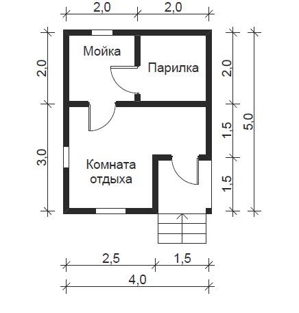 Баня площадью 4 на 5: тонкости планировки