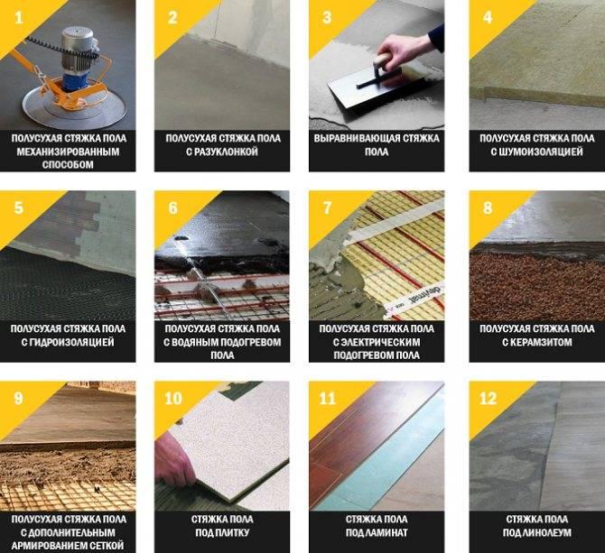 Виды стяжки пола, используемый материал, этапы работ