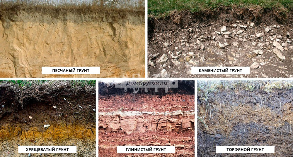 Особенности и характеристики суглинистой почвы