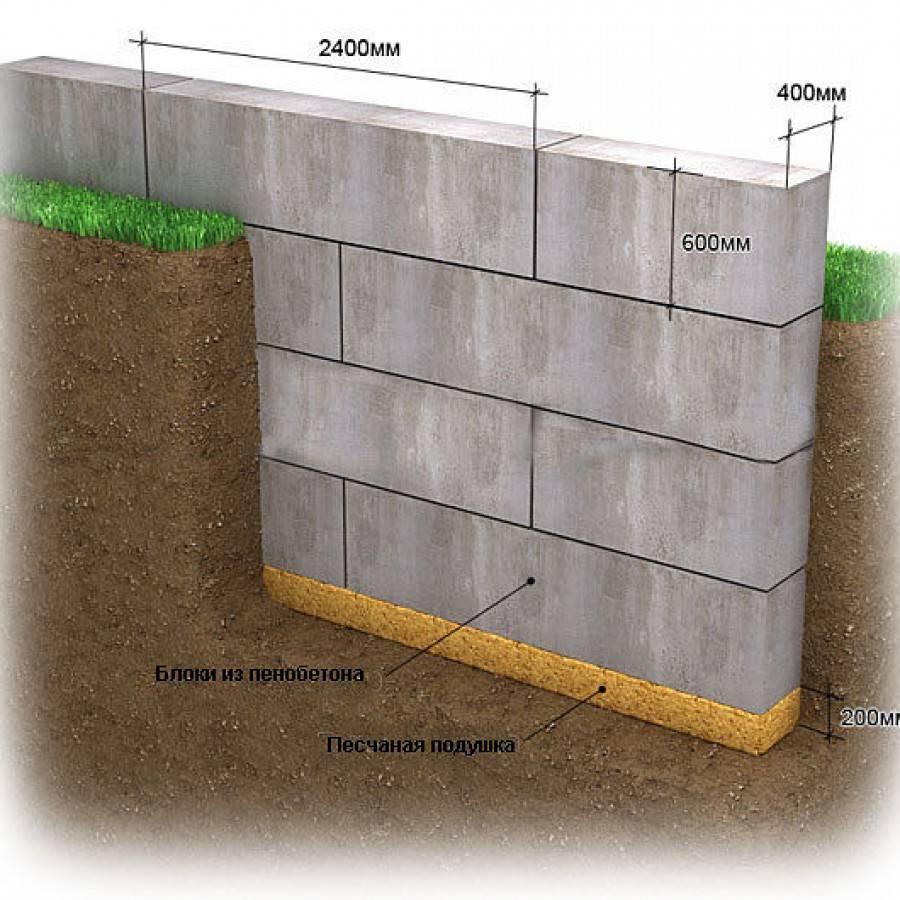 Какой цемент лучше для фундамента: дома, гаража, забора, бани