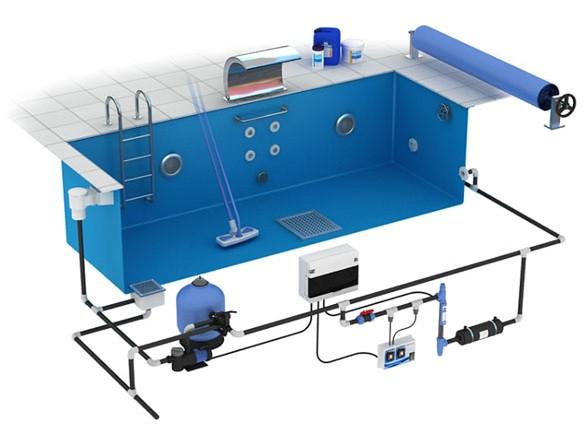 Оборудование для бассейна: монтаж и какое выбрать?