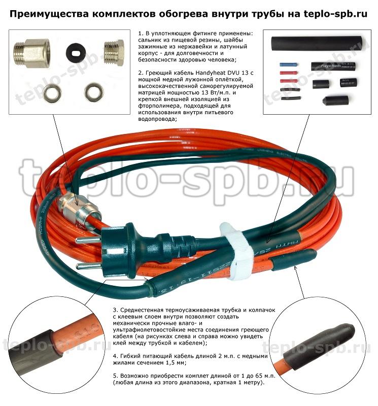 Защита от замерзания труб: греющий кабель от промерзания труб, варианты монтажа