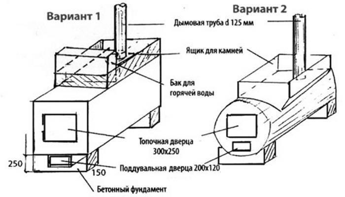 Печь для бани из металла своими руками (78 фото): чертежи металлической печки, схема и размеры железной конструкции