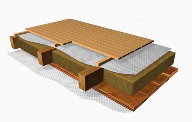 Пароизоляция деревянного пола — нужна ли?