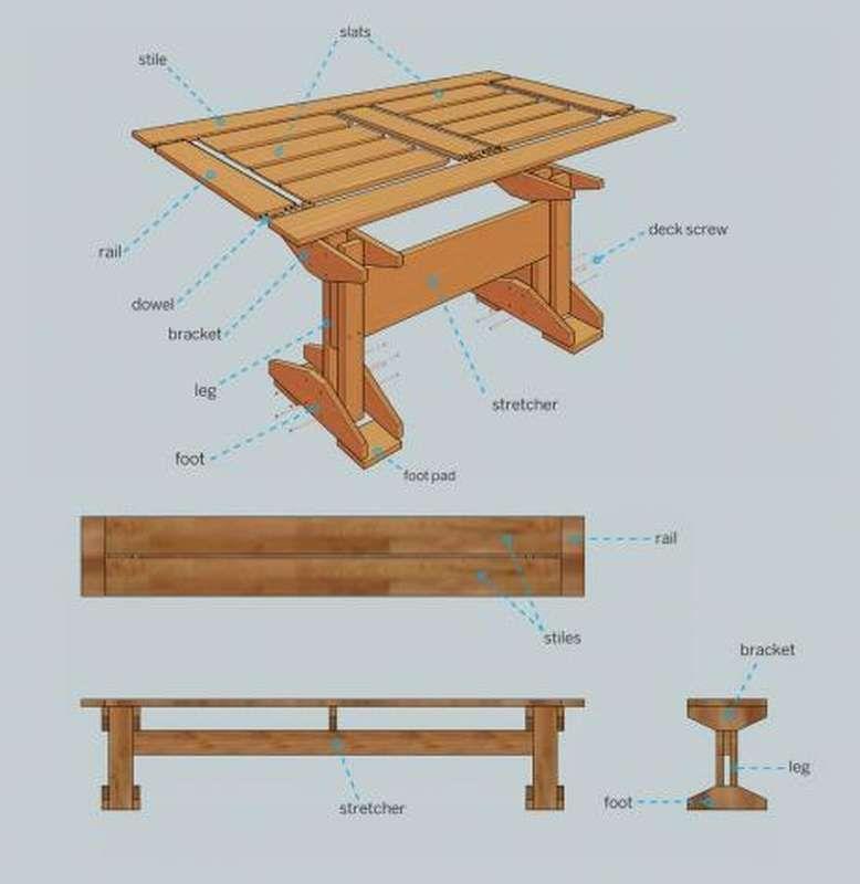 Мебель для бани своими руками – выбираем материалы и изготавливаем самостоятельно