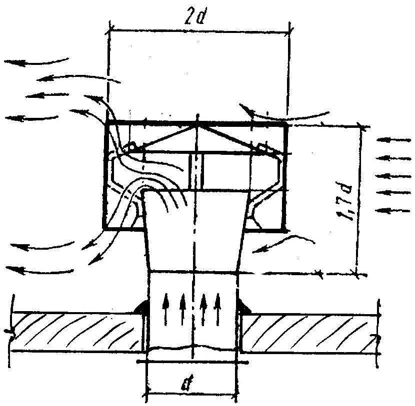 Изготовление дефлектора на трубу дымохода своими руками