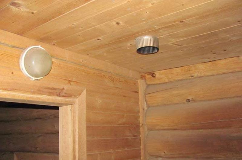 Вентиляция в бане (62 фото): схема установки и устройство в парилке, как сделать своими руками в предбаннике, «басту» и другие разновидности