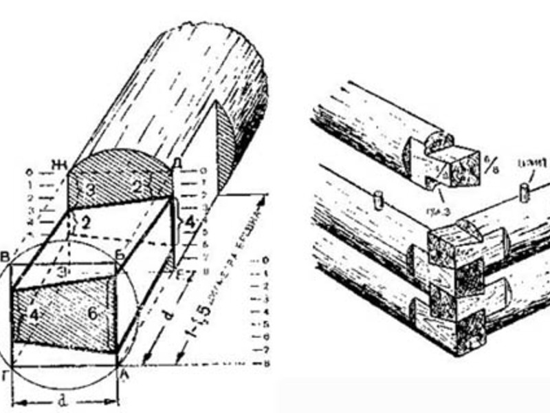 Сруб бани: как срубить баню своими руками