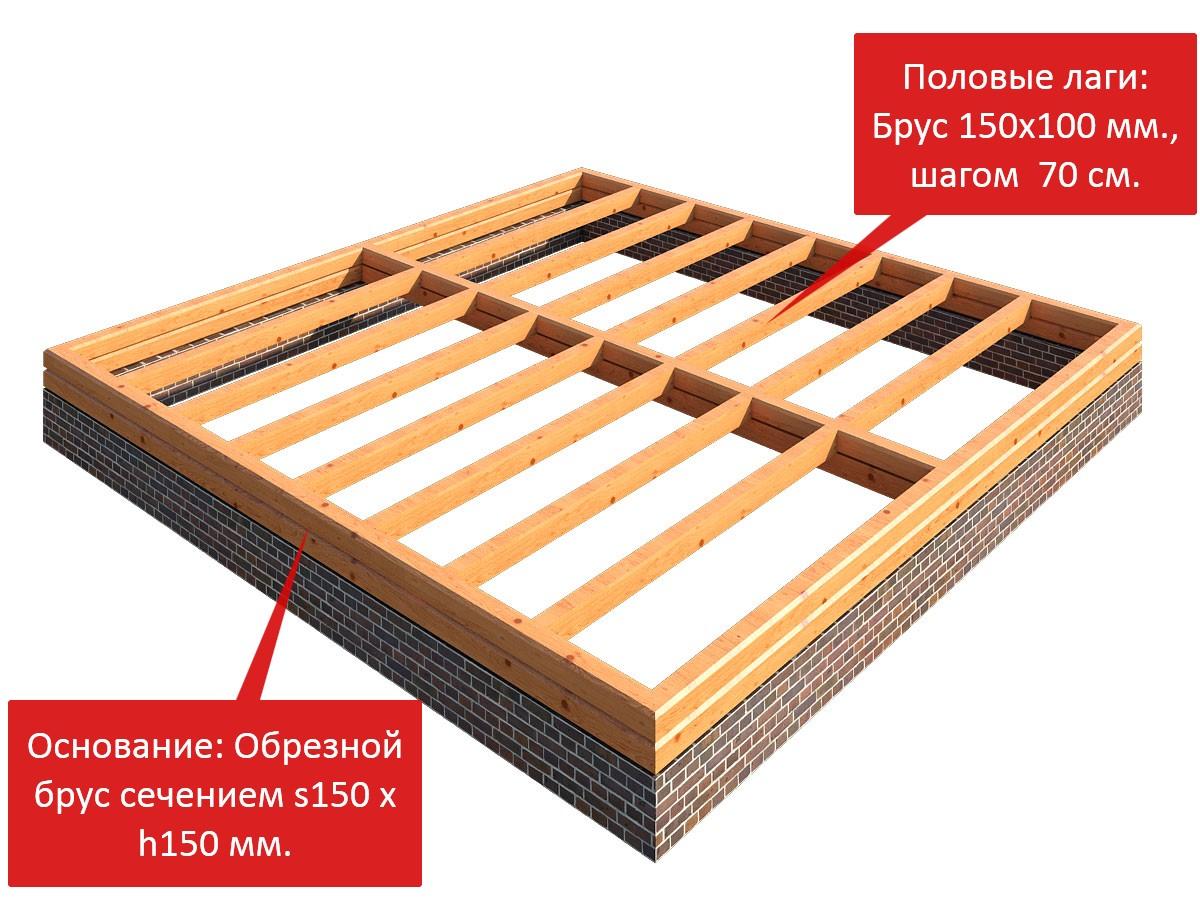 Укладка деревянной доски на лаги   opolax.ru