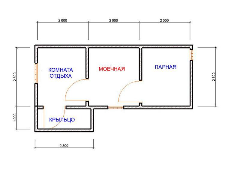 Оптимальные размеры бани