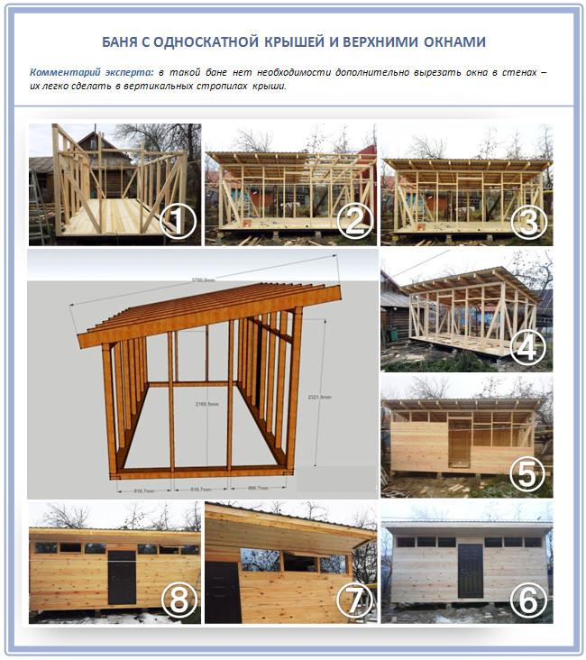 Односкатная крыша для бани - инструкция по созданию.