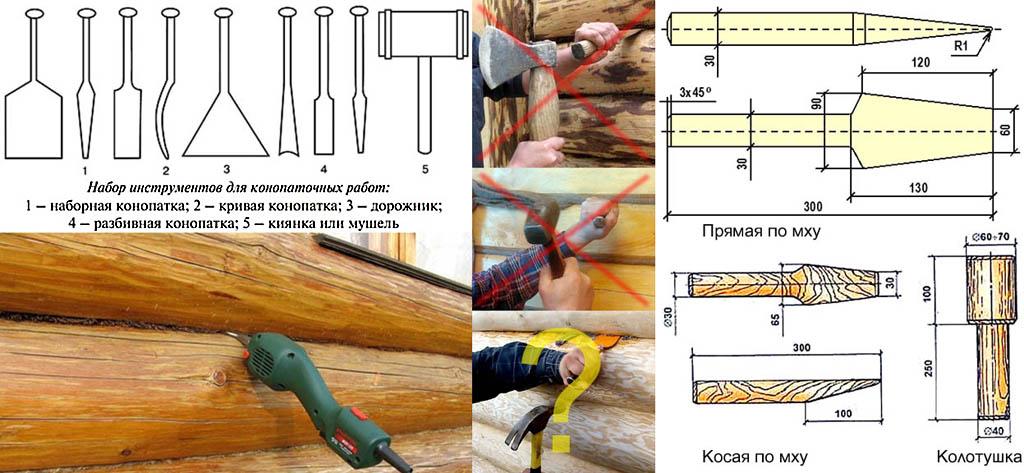 Конопатка сруба своими руками: подробное руководство для выполнения работ