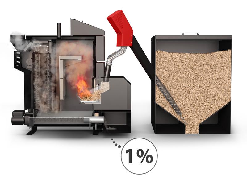 Пеллеты - что это такое? оборудование для производства топливных и древесных пеллет для котлов и не только