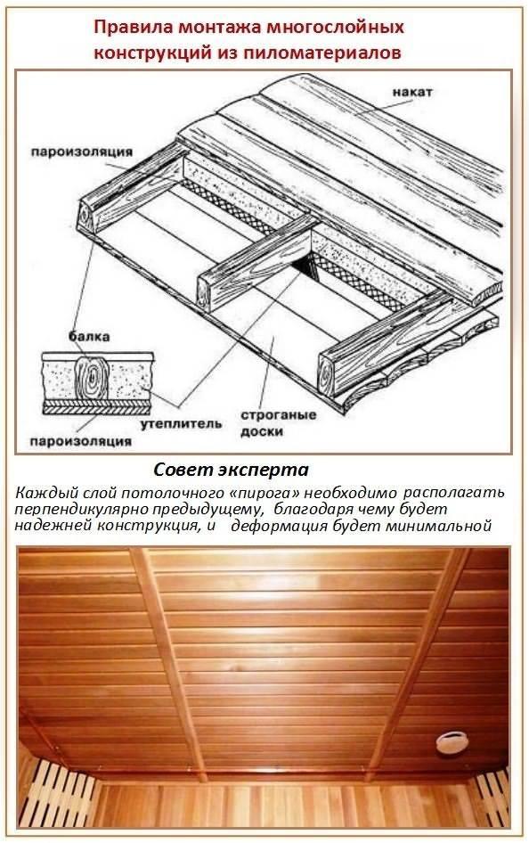 Как утеплить потолок в бане: современные материалы, способы утепления.