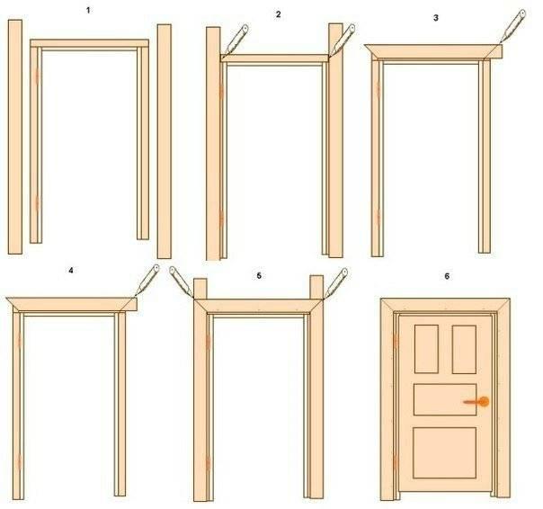 Ширина дверного наличника межкомнатной двери - выбор декора