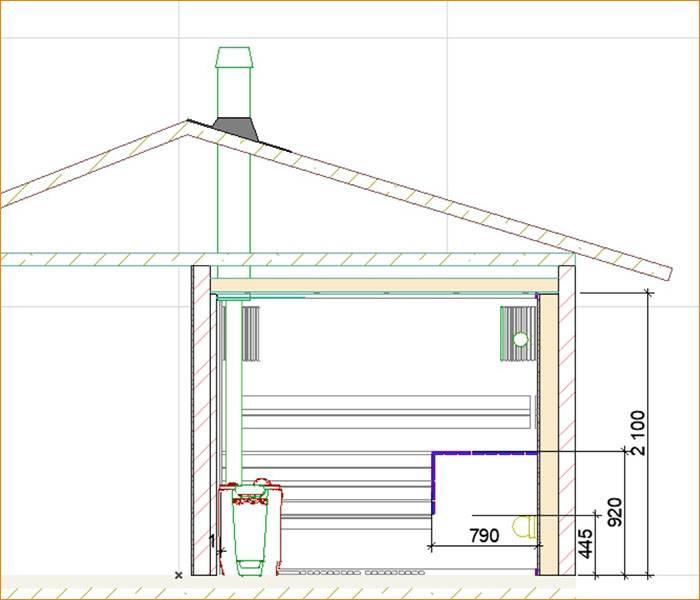Высота потолка в бане - какой она должна быть?